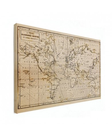 Courbes magnetiques toile